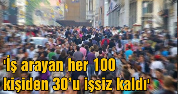 100 kişiden 30'u işsiz