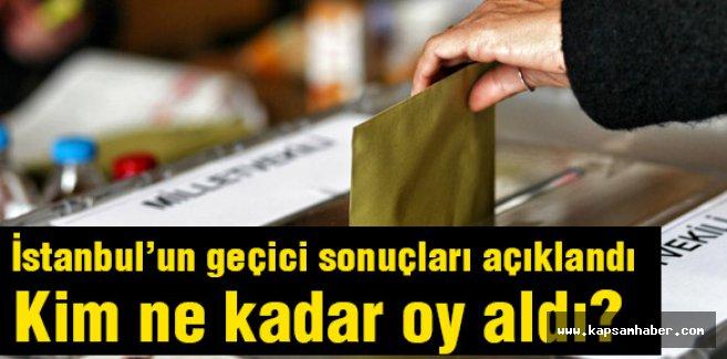 İstanbul İl Seçim Kurulu Seçim Sonuçlarını Açıkladı