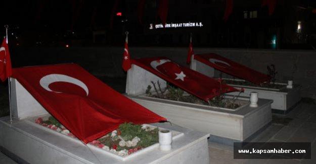 Niğde Ülkü Ocaklarından Çanakkale Şehitlerini Anma Programı