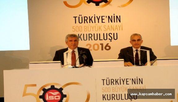 Türkiye'nin 500 Büyük Sanayi Kuruluşu