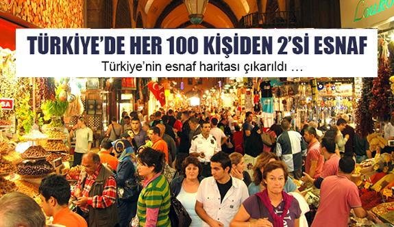 TÜRKİYE'DE HER 100 KİŞİDEN 2'Sİ ESNAF