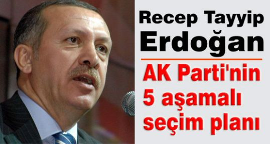 AK Parti'nin Seçim Taktiği