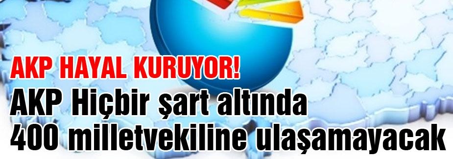 AKP Hiçbir şart altında 400 milletvekiline ulaşamayacak