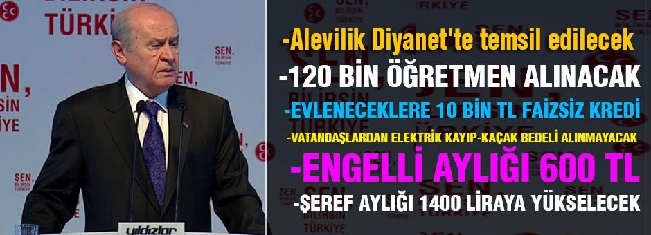 Bahçeli: Alevilik Diyanet'te temsil edilecek
