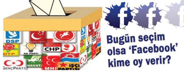 Bugün seçim olsa 'Facebook' Hangi Partiye Oy Verir?