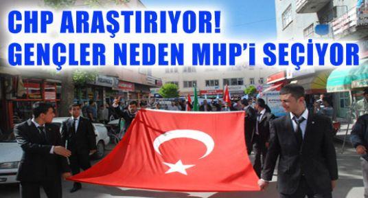 CHP Araştırıyor: Gençler Neden MHP'i Seçiyor?