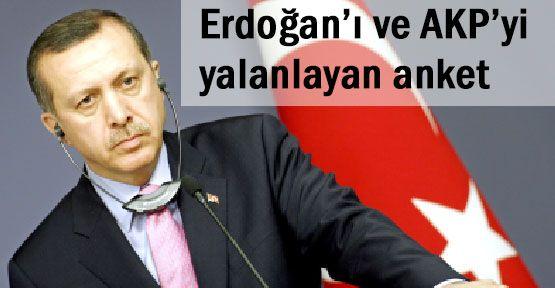 Erdoğan'ı ve AKP'yi yalanlayan anket