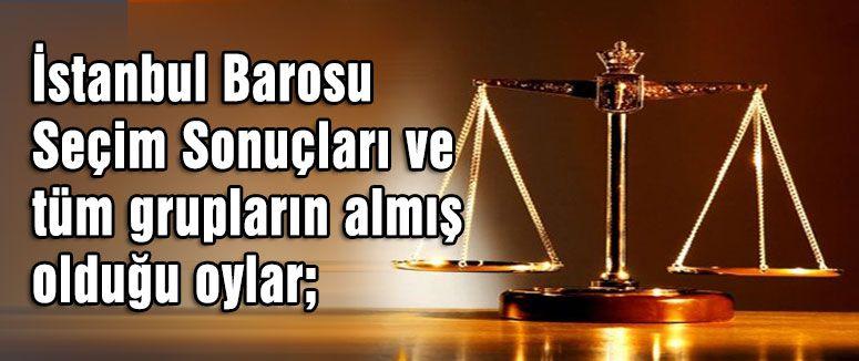 İstanbul Baro Seçimlerinde Grup oyları...