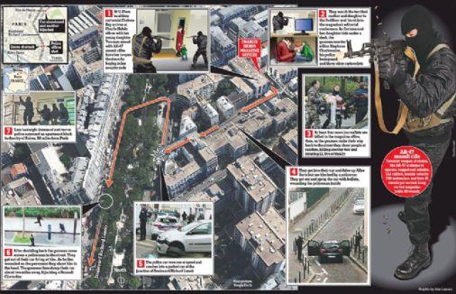Paris Saldırısının Gerçekleşme Anı