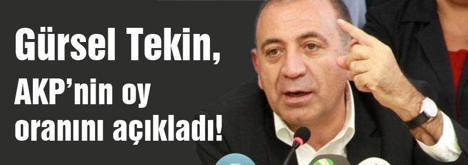 İşte AKP'nin Oy Oranı...