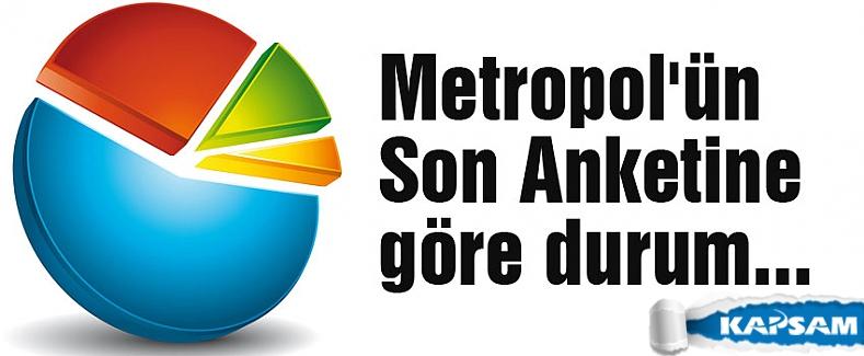 Metropol'ün Son Anketine göre durum...