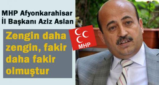 MHP'li Aziz Aslan; Ekonomi Dengesi Bozuldu