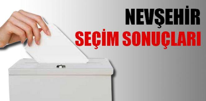 Nevşehir 2015 Genel Seçim Sonuçları