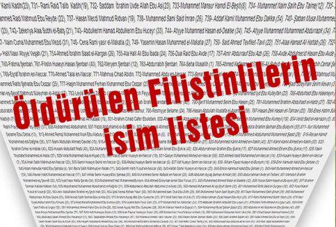 Öldürülen Filistinlilerin isim listesi