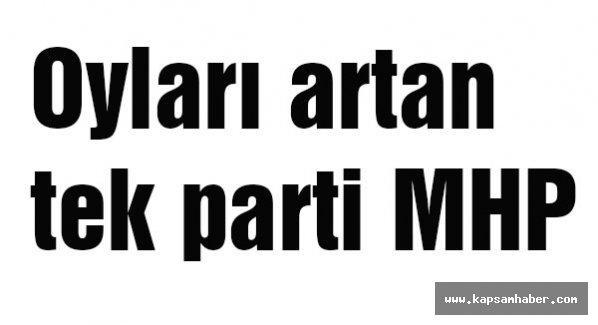 Oyları artan tek parti MHP