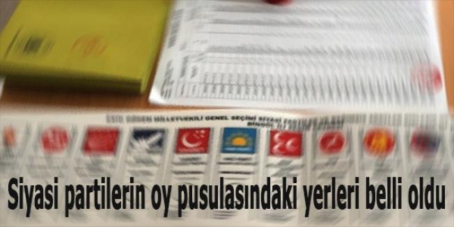 Siyasi partilerin oy pusulasındaki yerleri belli oldu
