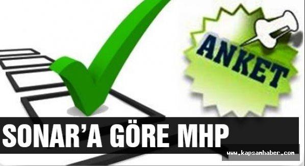 SONAR'a göre MHP uçuşa geçti