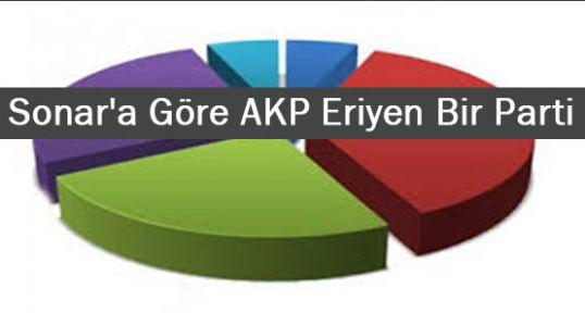 Sonar'a Göre AKP Eriyen Bir Parti