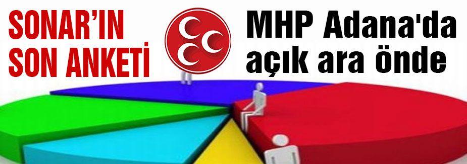 Sonar'a Göre MHP Adana'da büyük fark atıyor