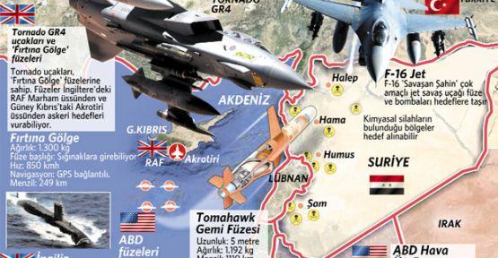 Suriye'de 24 Saatte Neler Yaşanıyor...