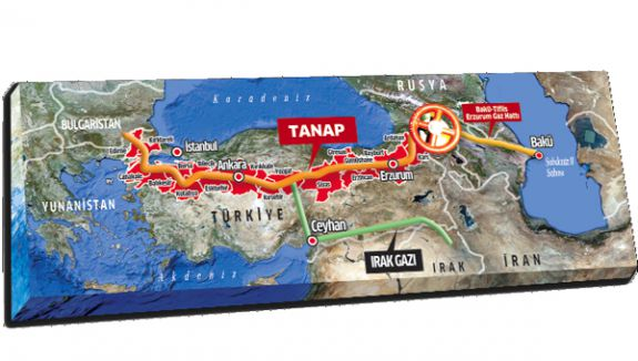 TANAP Bir Barış Projesidir...