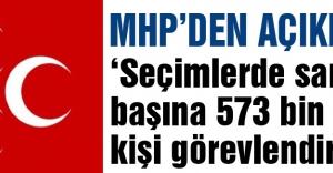 MHP, sandık başına 573 bin 231 kişi görevlendirdi