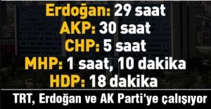 'TRT, Erdoğan ve AK Parti'ye çalışıyor'