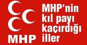 MHP'nin kıl payı kaçırdığı iller