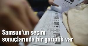Samsun Seçim Sonuçlarında Soru İşareti