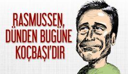 Rasmussen, Dünden Bugüne Koçbaşı'dır