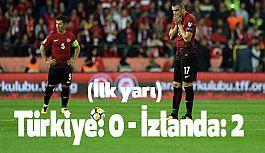 Türkiye: 0 - İzlanda: 2 (İlk yarı)