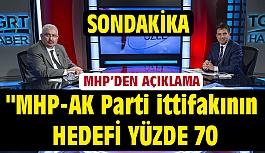 """Son Dakika MHP'den Açıklama: """"MHP-AK..."""