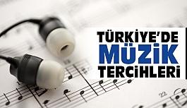 Türkiye'nin Müzik Tercihleri