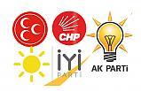 Giresun Ak Parti, CHP, MHP ve İyi Parti Milletvekili Adayları Belli Oldu