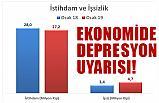 Erhan Usta'dan, Ekonomik Depresyon Uyarısı