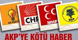 AKP ve CHP'ye kötü haber