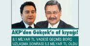 AKP'den Gökçek'e Kıyak!