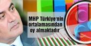 MHP Türkiye'nin ortalamasından oy almaktadır