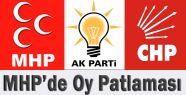 MHP'de Oy Patlaması Yaşanacak