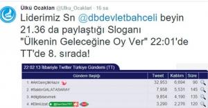 TWITTER'A DEVLET BAHÇELİ DAMGASI