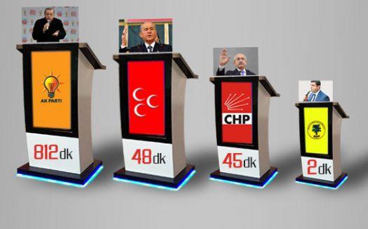 TRT'den AKP'ye Torpil mi?