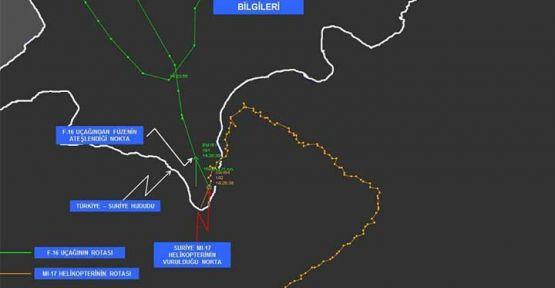 TSK'dan Suriye Helikopter İçin Açıklama...