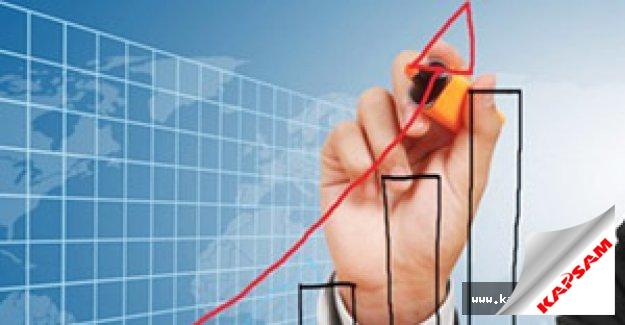 Türkiye'de büyüme hızının en yüksek olduğu yıllar