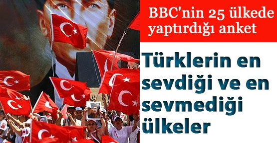 Türklerin Sevdiği Ülkeler
