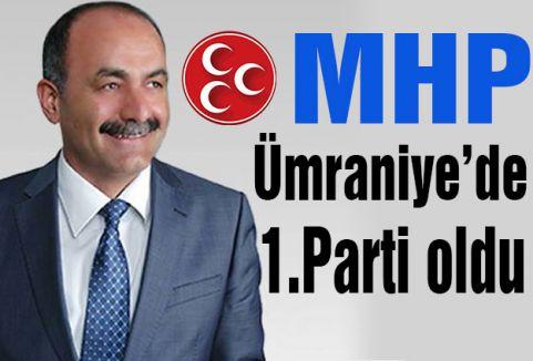 Ümraniye'de MHP birinci parti