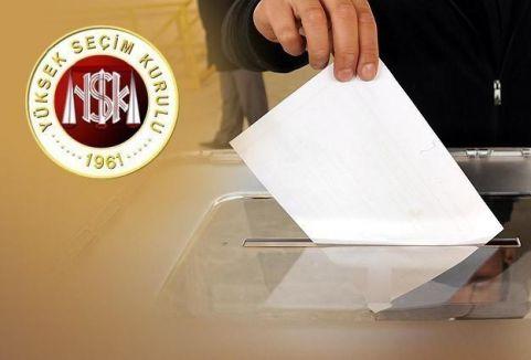 Yerel seçimlere 27 parti katılacak...